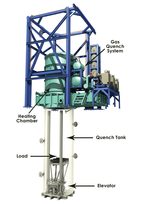 Figure 2: Schematic illustration of vacuum oil quench furnace with load in an oil quench tank