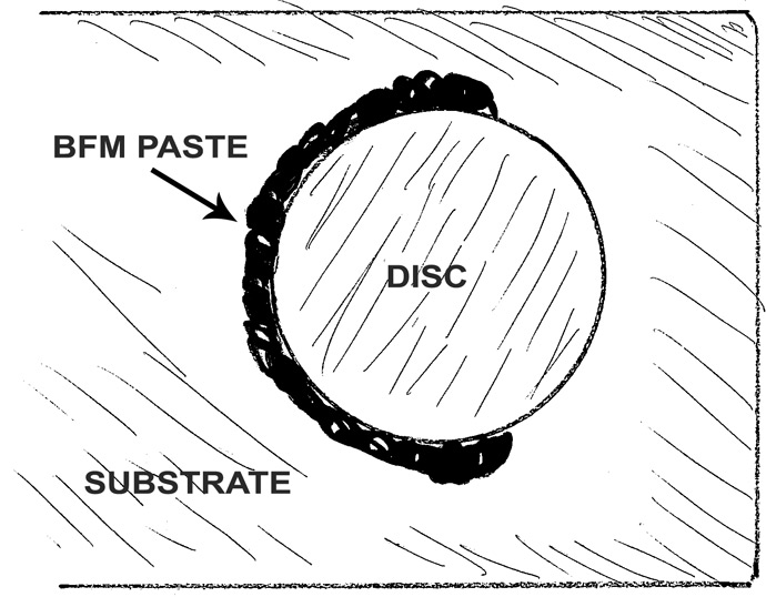 Fig. 3 A disc being brazed to a substrate below it, in which the applied BFM only goes a little more than halfway around the disc.
