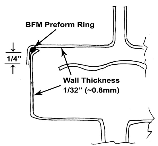 Fig. 5 A solid preform ring of BFM can be placed inside the part on a shoulder, as shown, so that when it melts and flows, it can be easily inspected from the outside of the assembly.